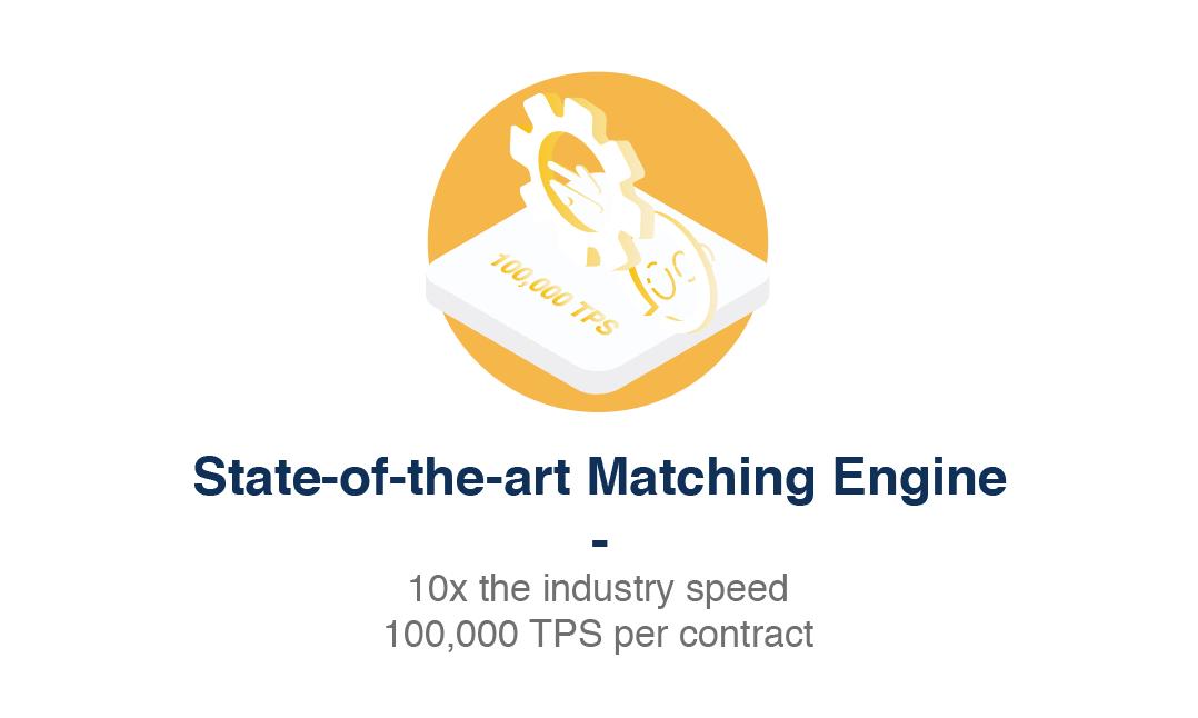 最大10万TPSの業界最速マッチングエンジン