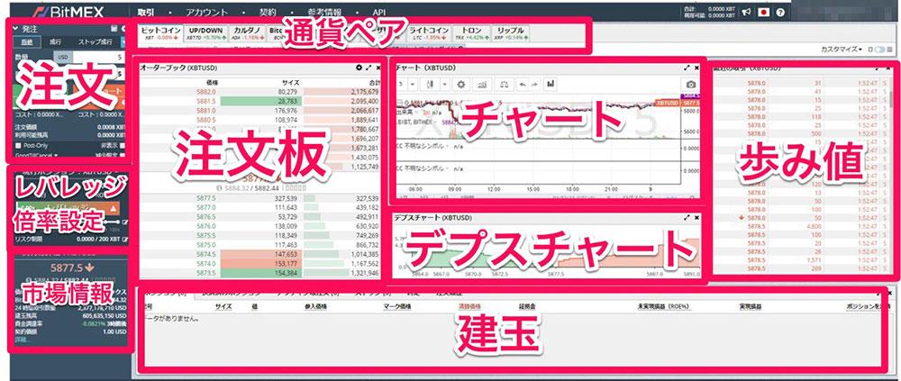 bitmexチャート_公式サイトより