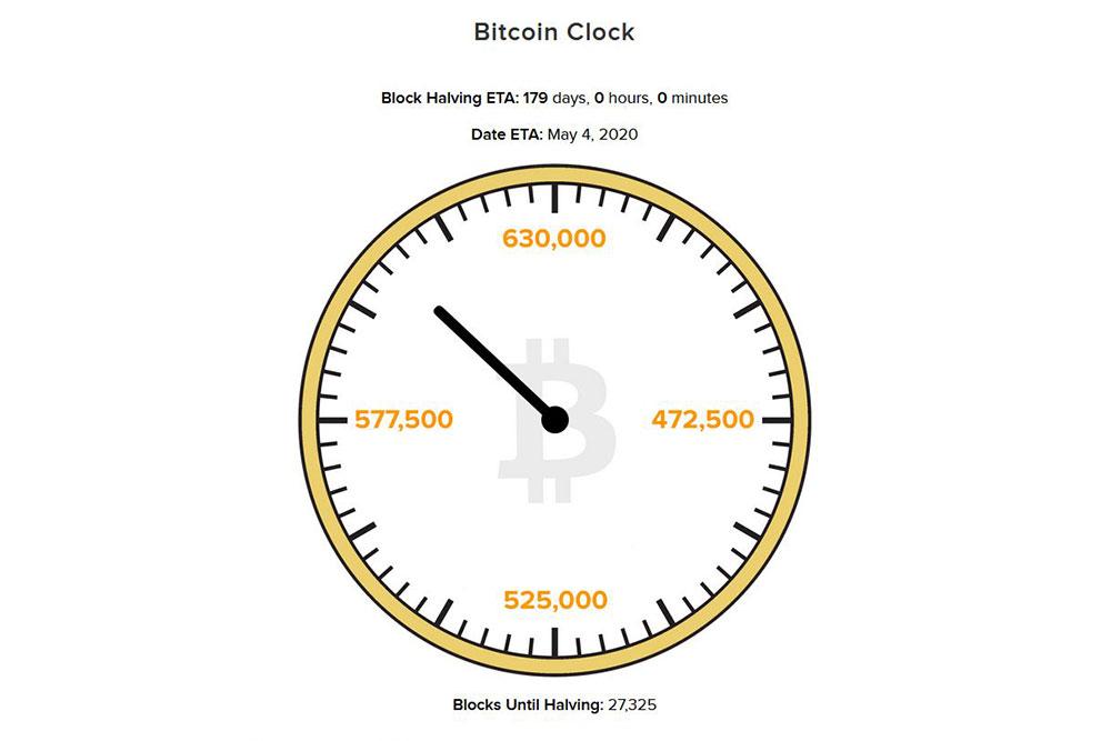 bitcoinclock
