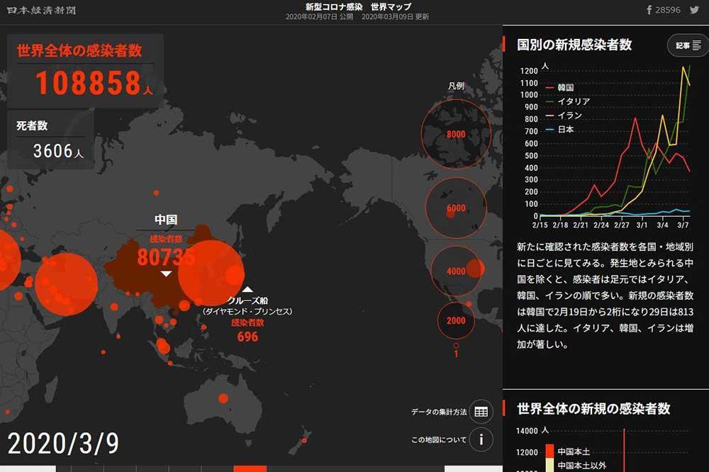 日本経済新聞 新型コロナ感染 世界マップ