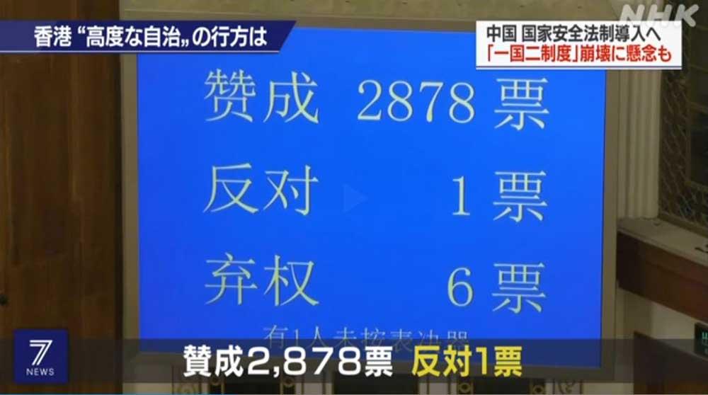 NHK 全人代ニュース