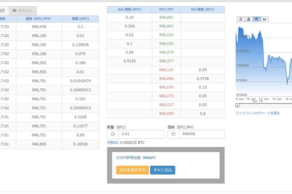 bitFlyer BTC日本円参考価格表示画面