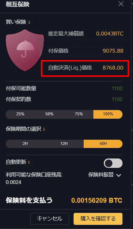 Bybit 相互保険 自動決済価格表示