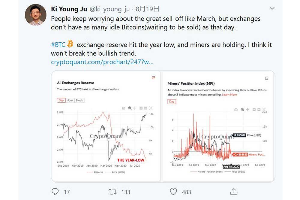 Ki Young Ju Twitter