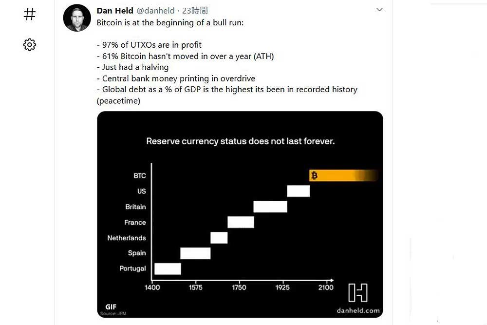 Dan Held Twitter