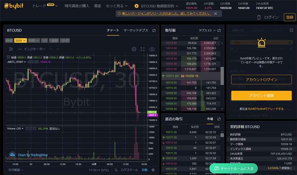 Bybit仮想通貨証拠金取引画面