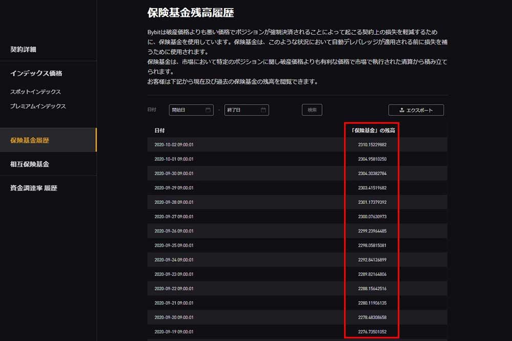 Bybit 保険基金残高履歴