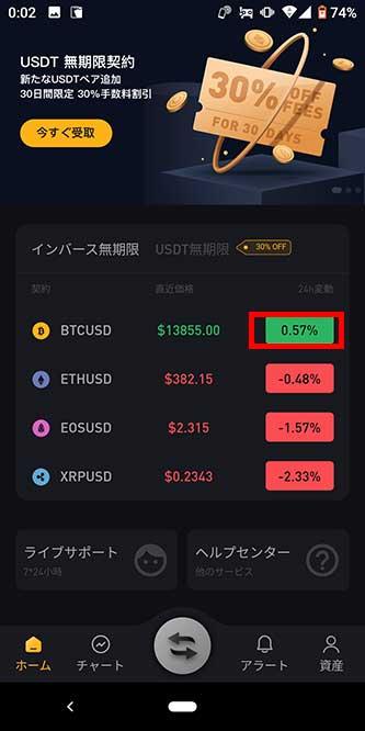 Bybitアプリ TOP画面