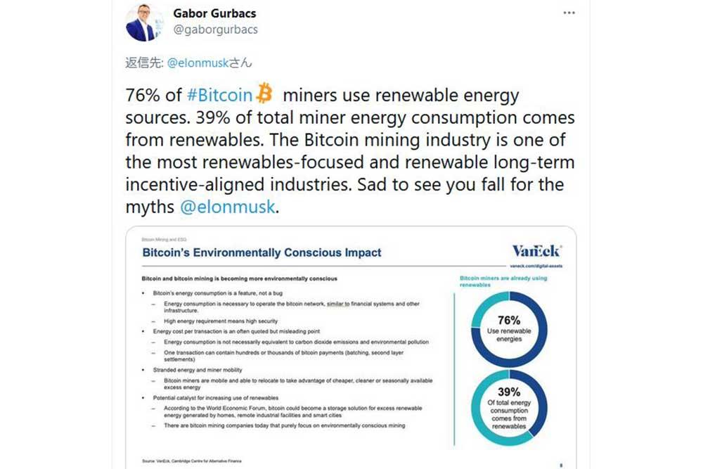 Gabor Gurbacs Twitter テスラへの反論
