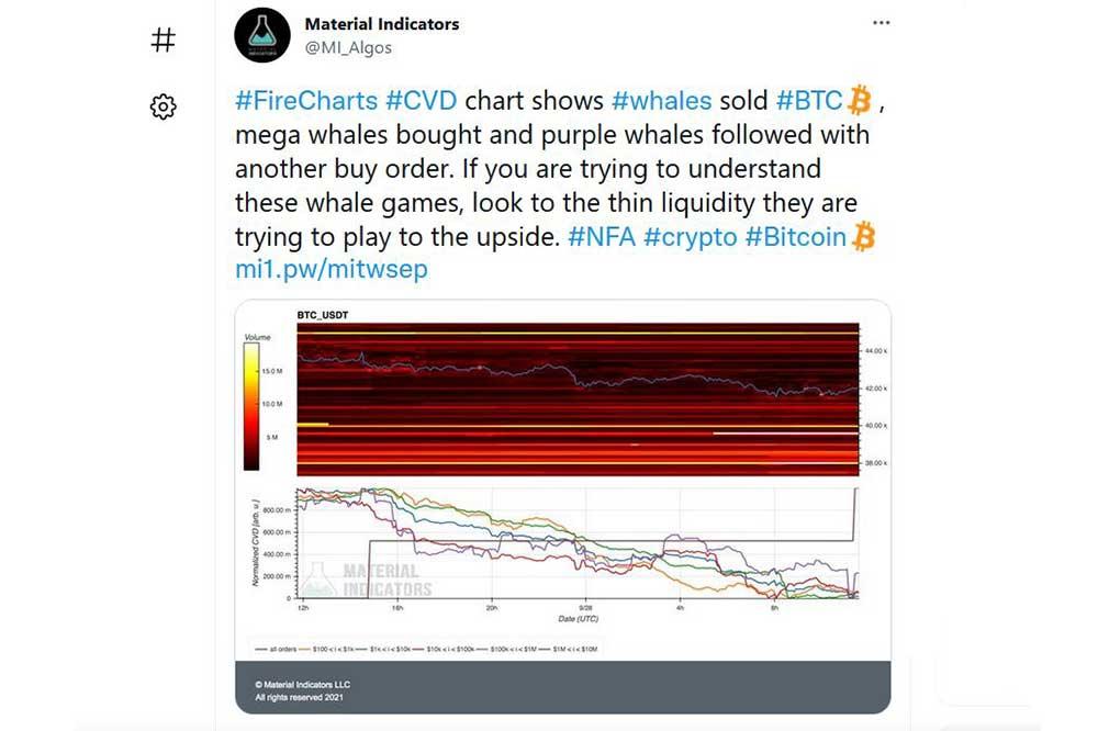 Material Indicators Twitter